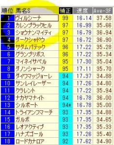 安田記念20132