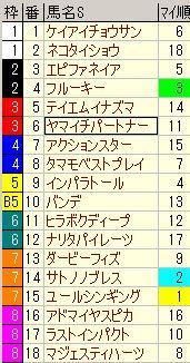 菊花賞2013m