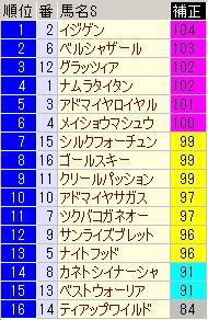 武蔵野2013s