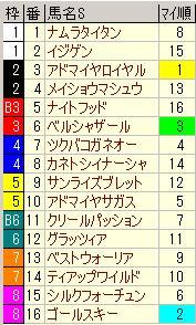 武蔵野2013m